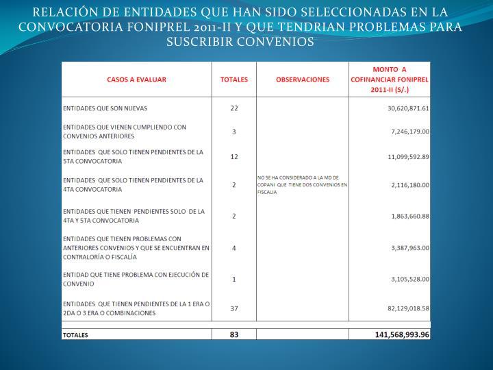 RELACIÓN DE ENTIDADES QUE HAN SIDO SELECCIONADAS EN LA CONVOCATORIA FONIPREL 2011-II Y QUE TENDRIAN PROBLEMAS PARA SUSCRIBIR CONVENIOS