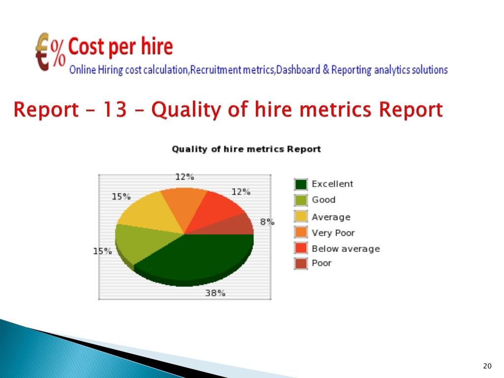 Report – 13 – Quality of hire metrics Report