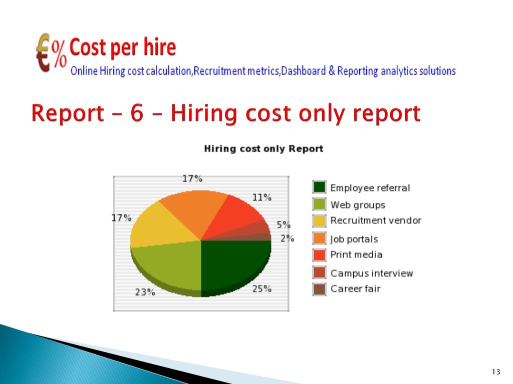 Report – 6 – Hiring cost only report