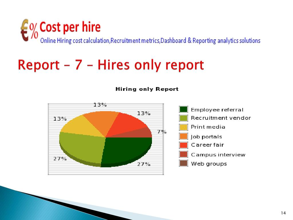 Report – 7 – Hires only report