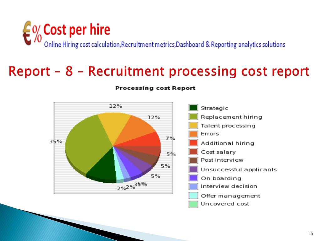 Report – 8 – Recruitment processing cost report
