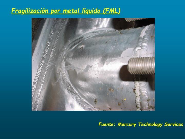 Fragilización por metal líquido (FML)