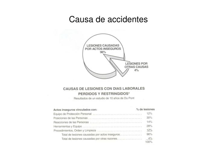 Causa de accidentes