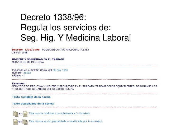Decreto 1338/96: