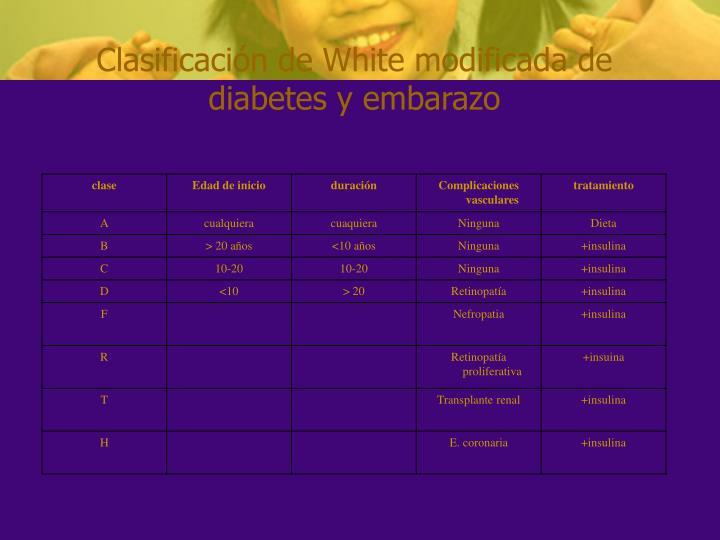 Clasificación de White modificada de diabetes y embarazo