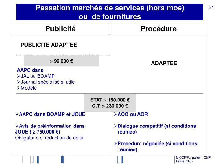 Passation marchés de services (hors moe)