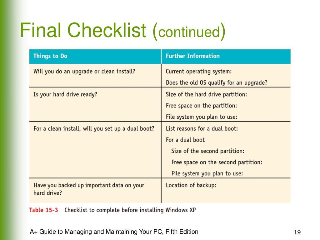Final Checklist (