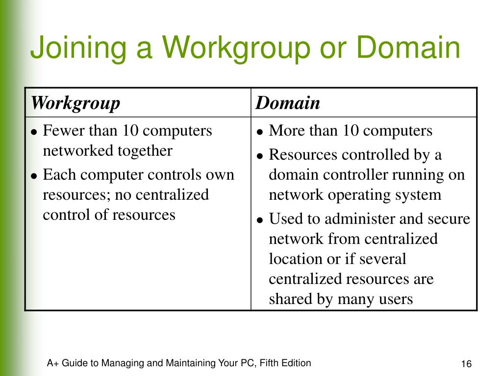 Joining a Workgroup or Domain