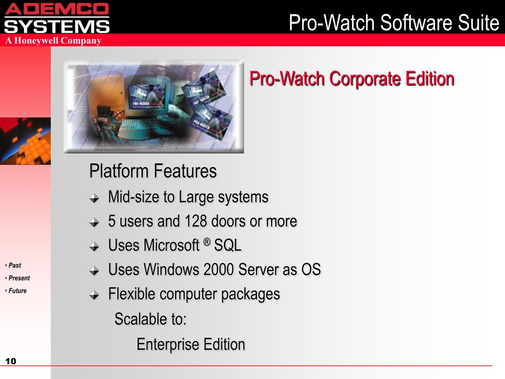 Pro-Watch Software Suite