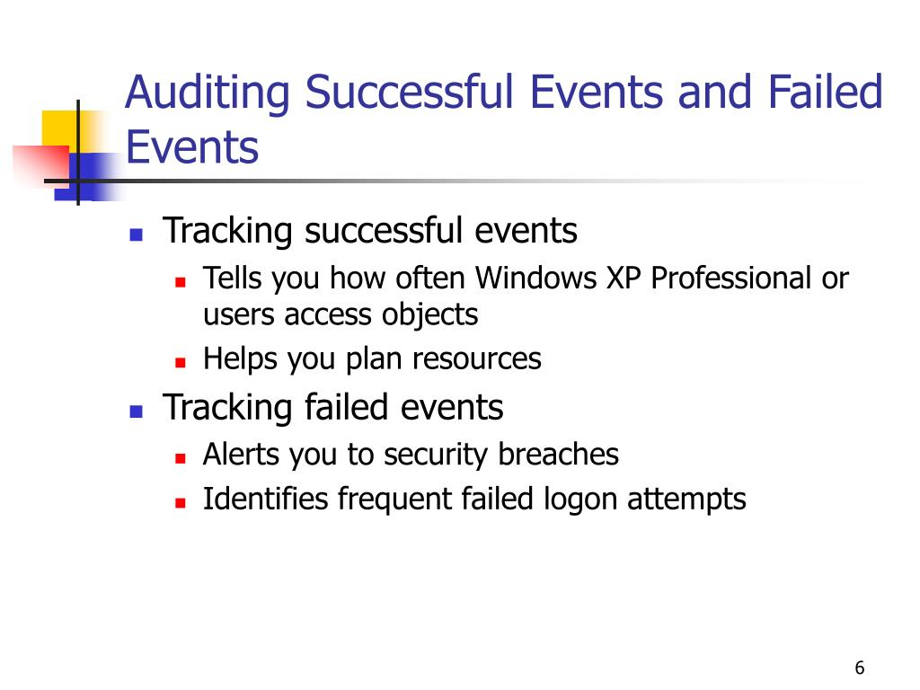 Auditing Successful Events and Failed Events