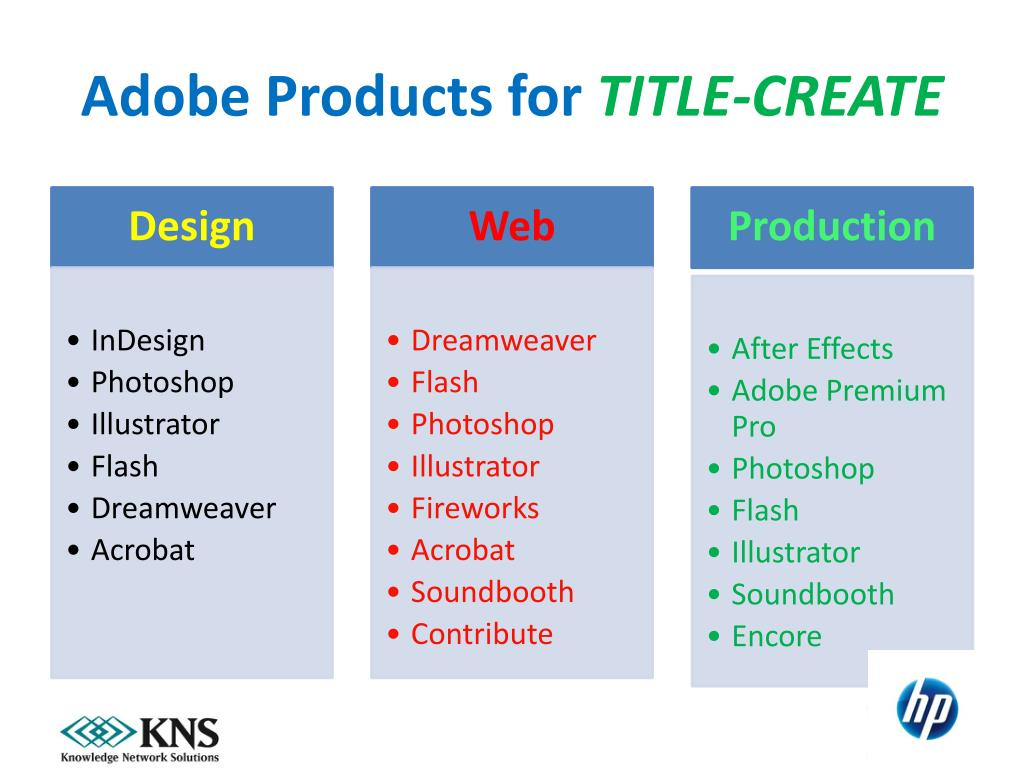 Adobe Products for