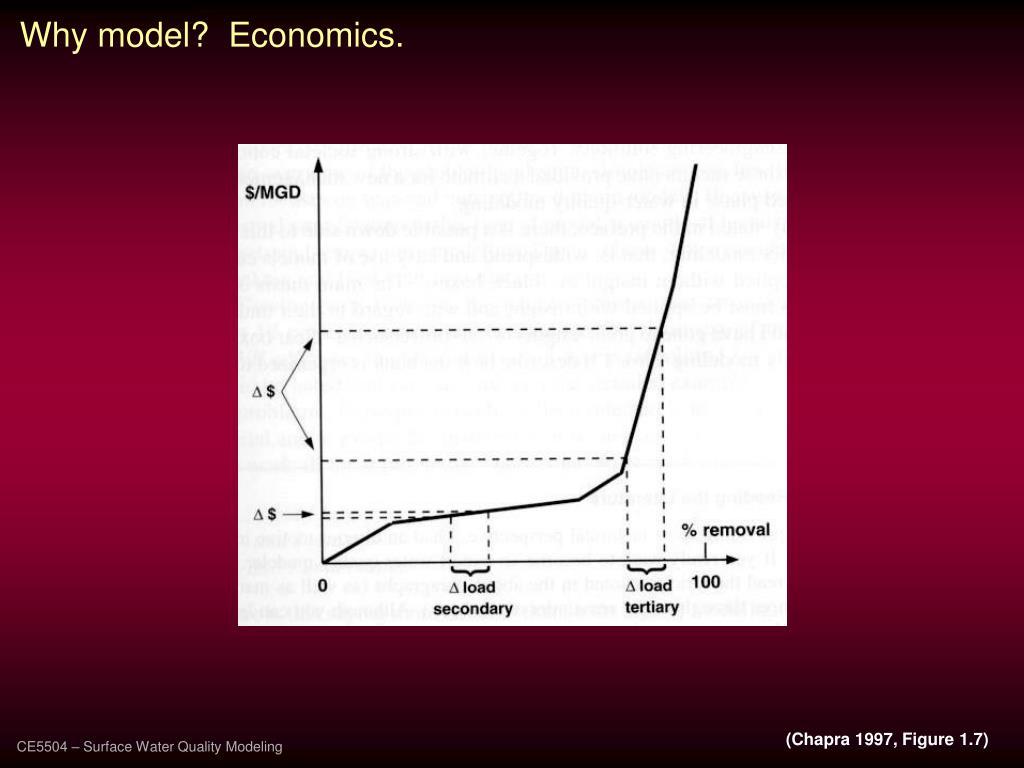 Why model?  Economics.