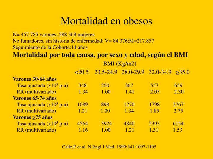 Mortalidad en obesos