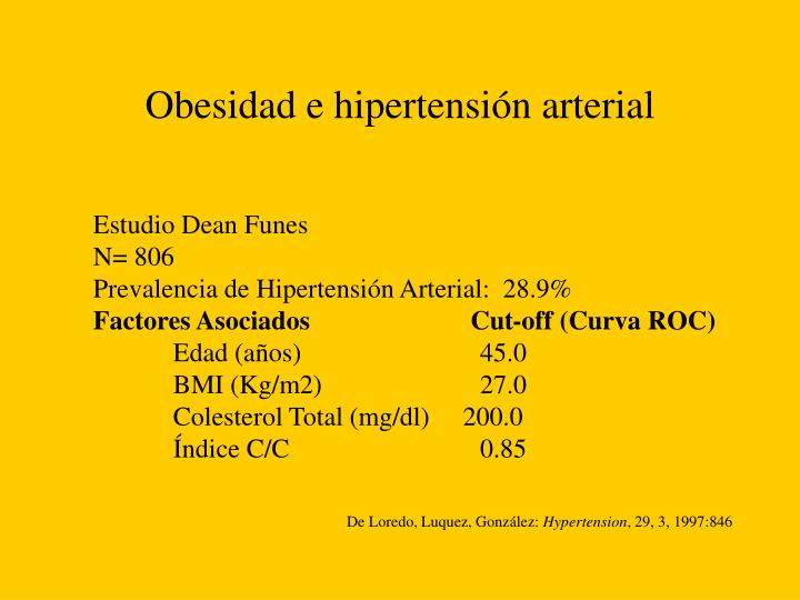 Obesidad e hipertensión arterial
