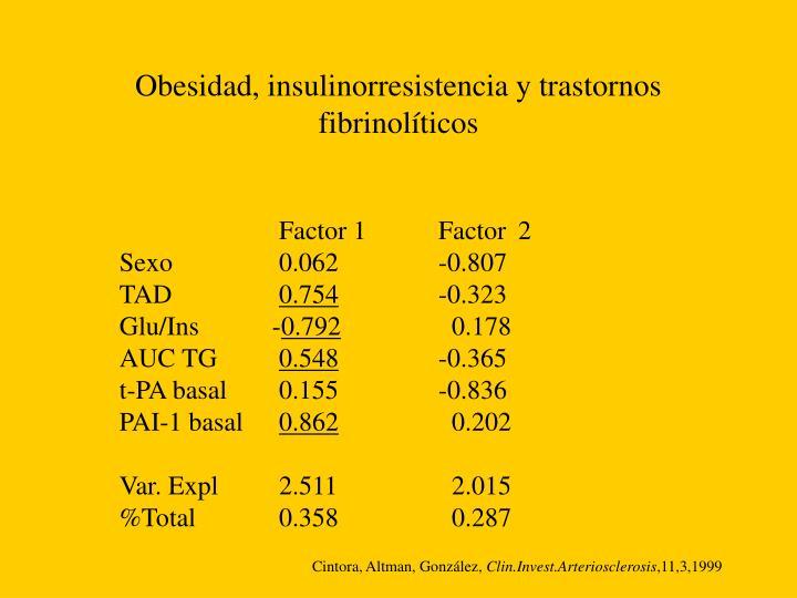 Obesidad, insulinorresistencia y trastornos fibrinolíticos