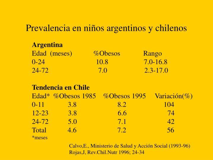 Prevalencia en niños argentinos y chilenos