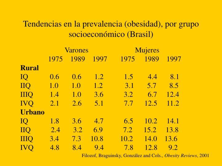 Tendencias en la prevalencia (obesidad), por grupo socioeconómico (Brasil)