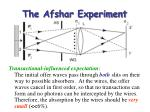 the afshar experiment46