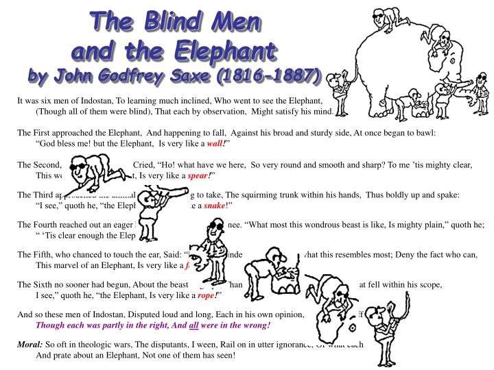 The blind men and the elephant by john godfrey saxe 1816 1887