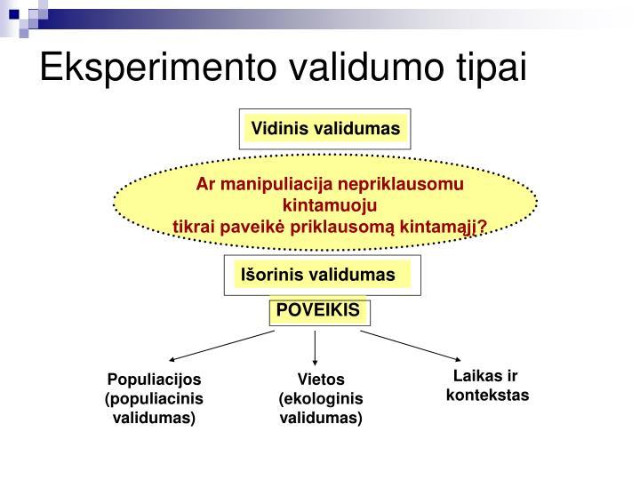 Eksperimento validumo tipai