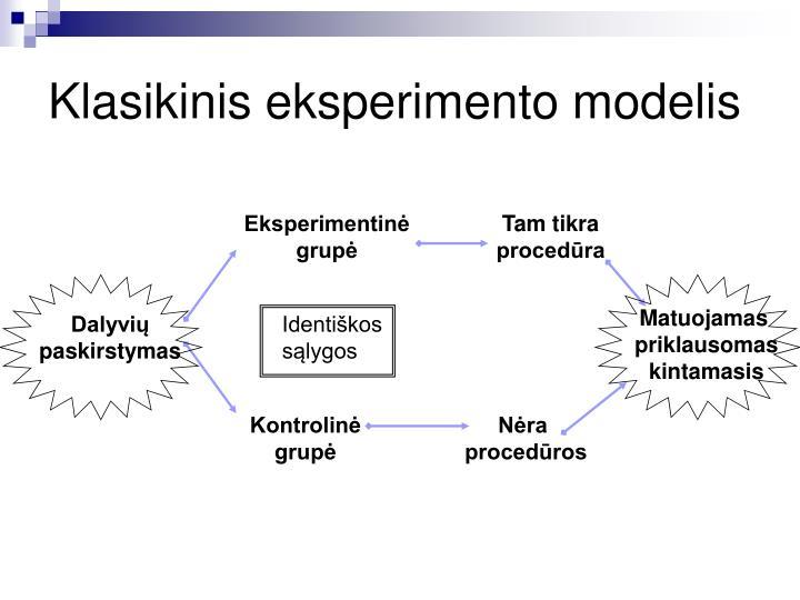 Klasikinis eksperimento modelis