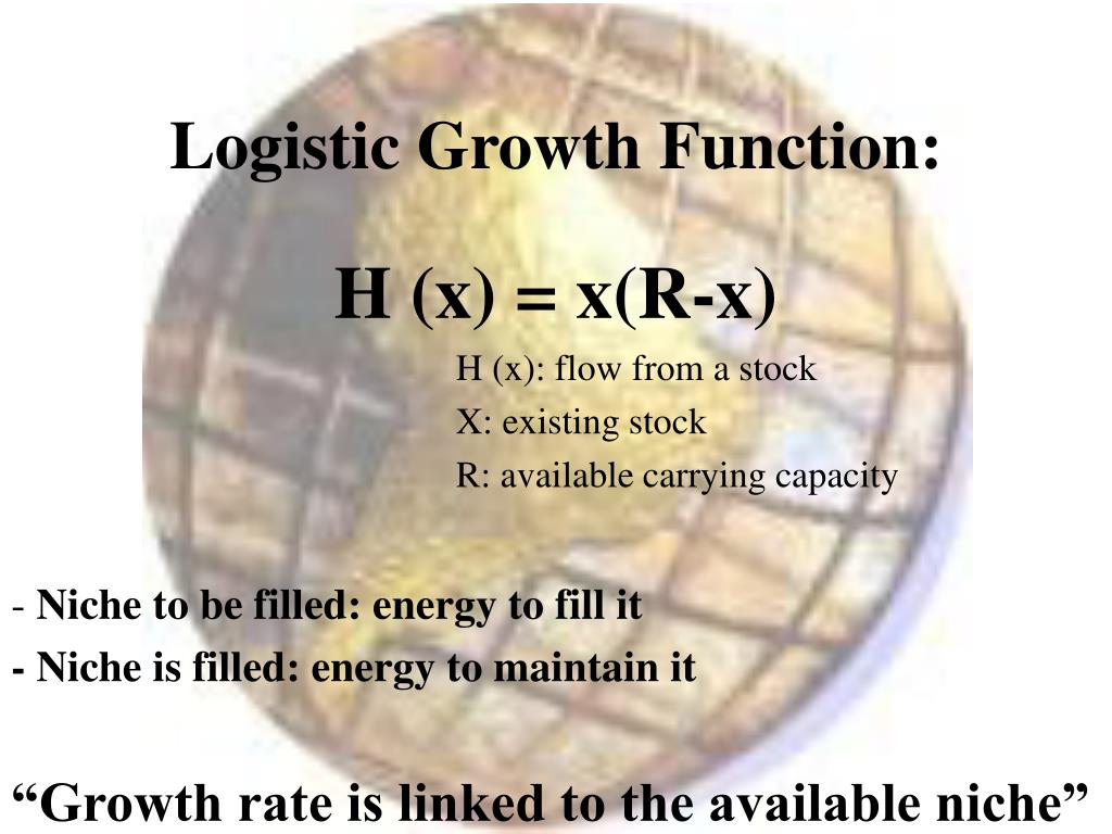 Logistic Growth Function: