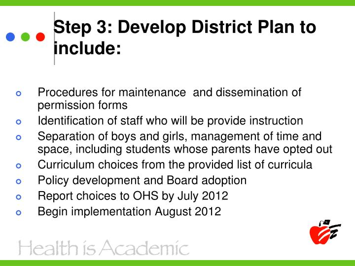 Step 3: Develop District Plan to include: