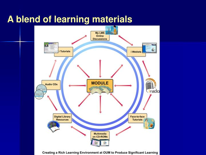 A blend of learning materials