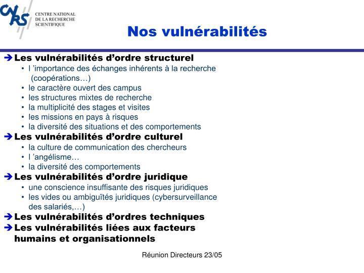 Nos vulnérabilités