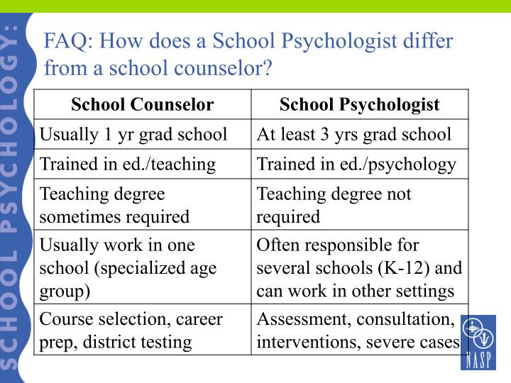 FAQ: How does a School Psychologist differ from a school counselor?