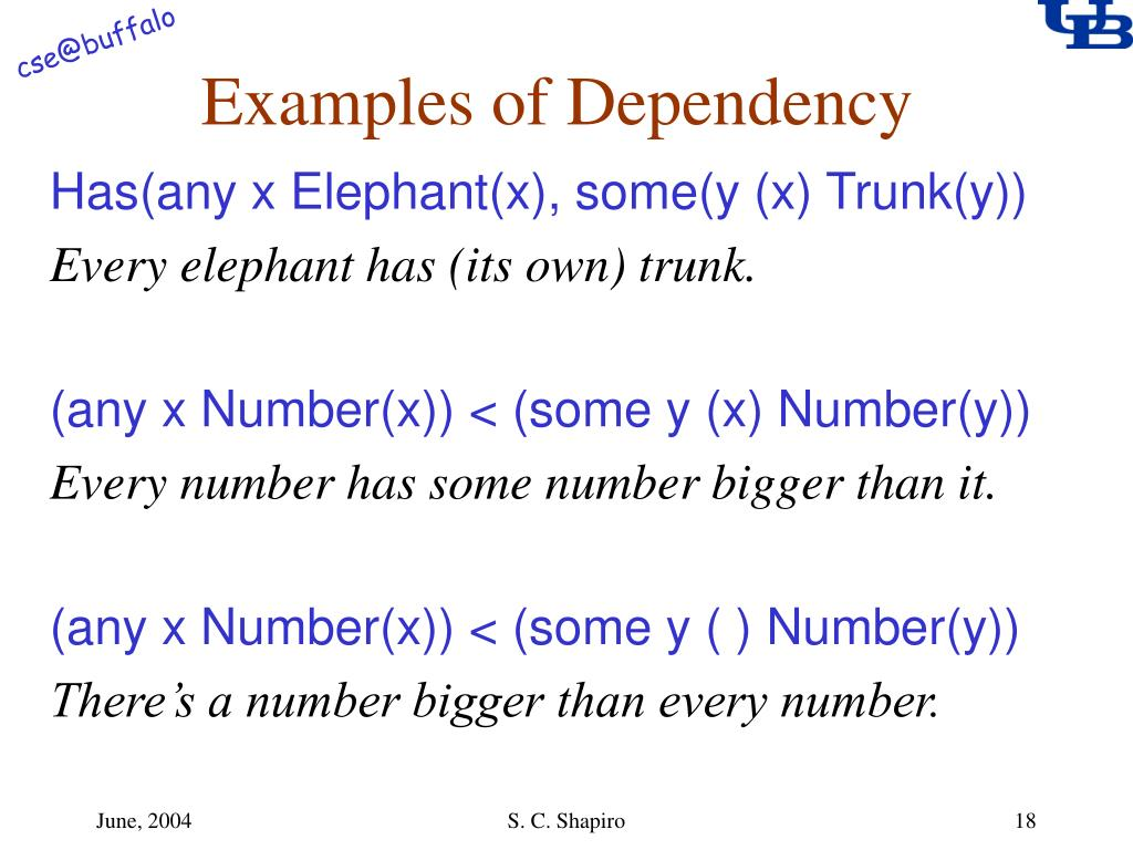 Examples of Dependency