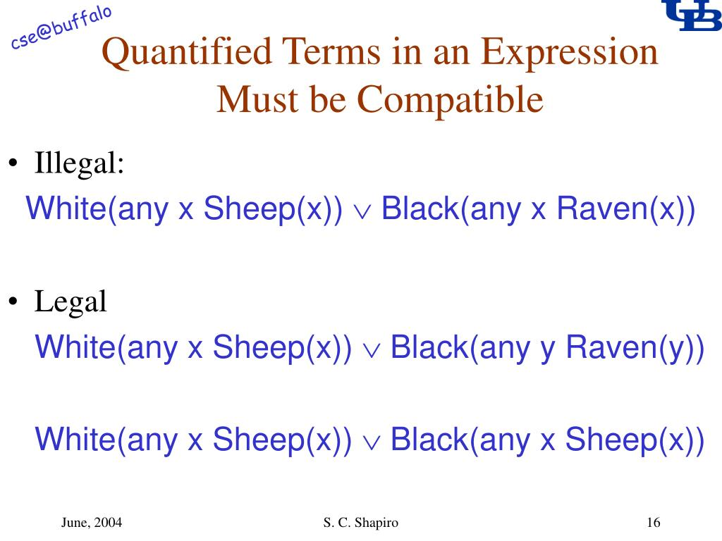 Quantified Terms in an Expression Must be Compatible
