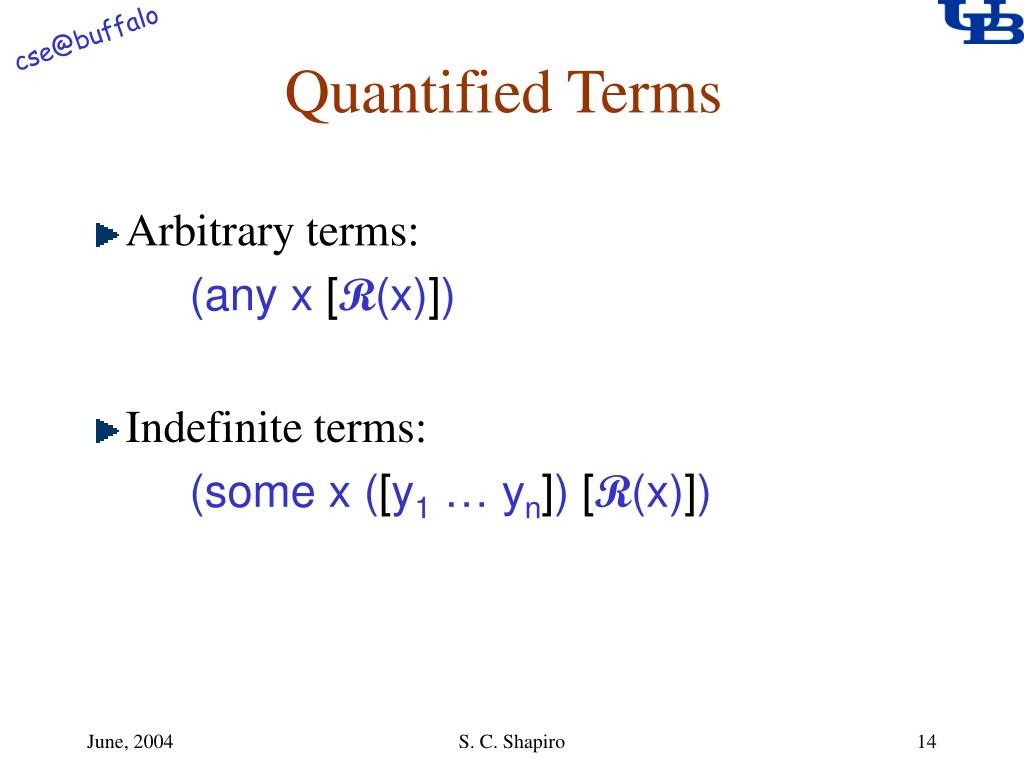 Quantified Terms