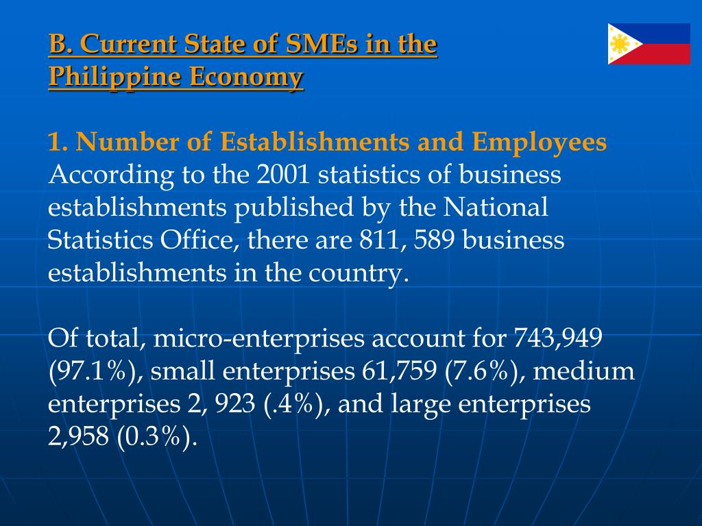 B. Current State of SMEs in the