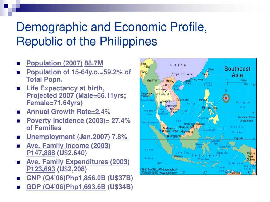 Demographic and Economic Profile, Republic of the Philippines
