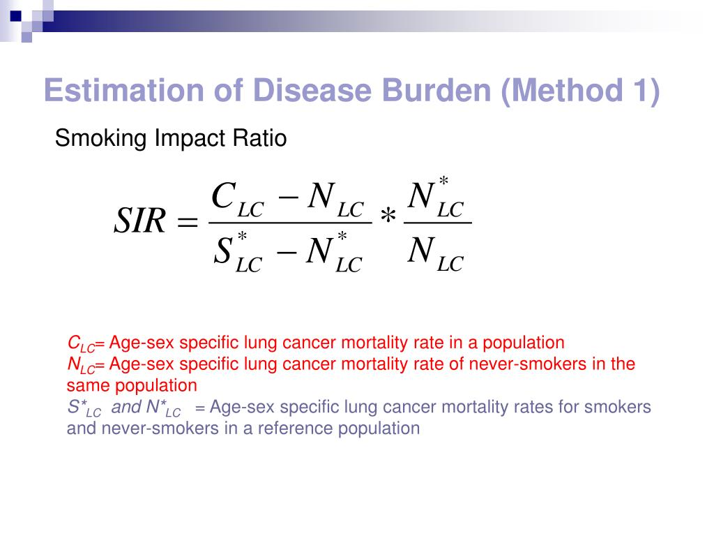 Estimation of Disease Burden (Method 1)