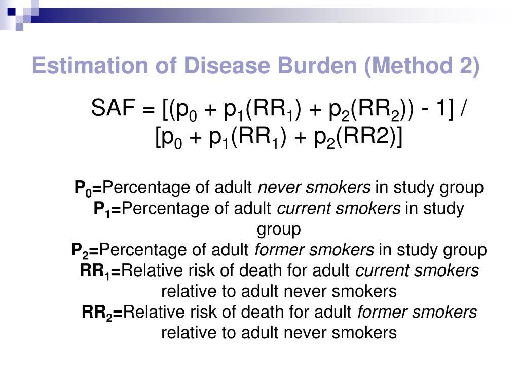 Estimation of Disease Burden (Method 2)