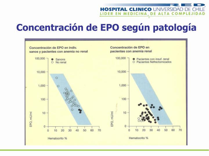 Concentración de EPO según patología