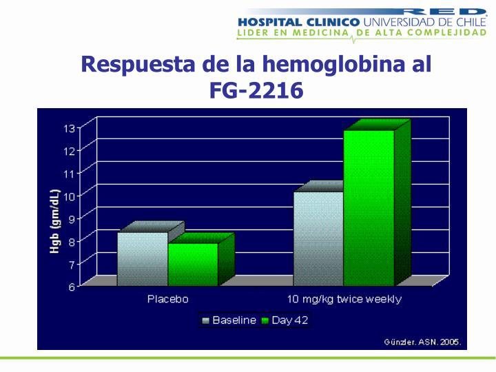 Respuesta de la hemoglobina al