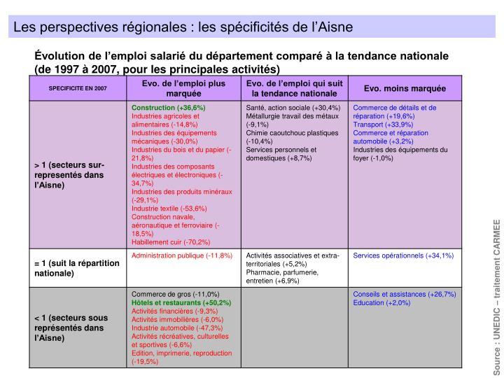 Les perspectives régionales : les spécificités de l'Aisne