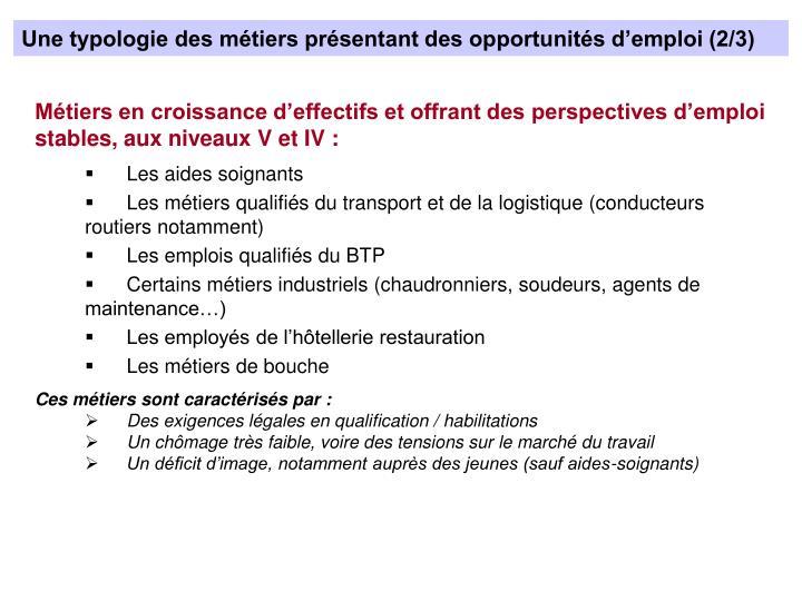 Une typologie des métiers présentant des opportunités d'emploi (2/3)
