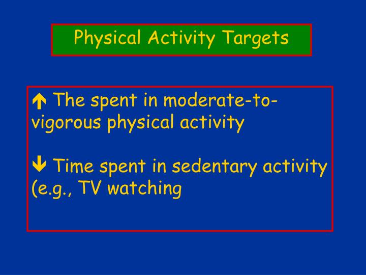 Physical Activity Targets