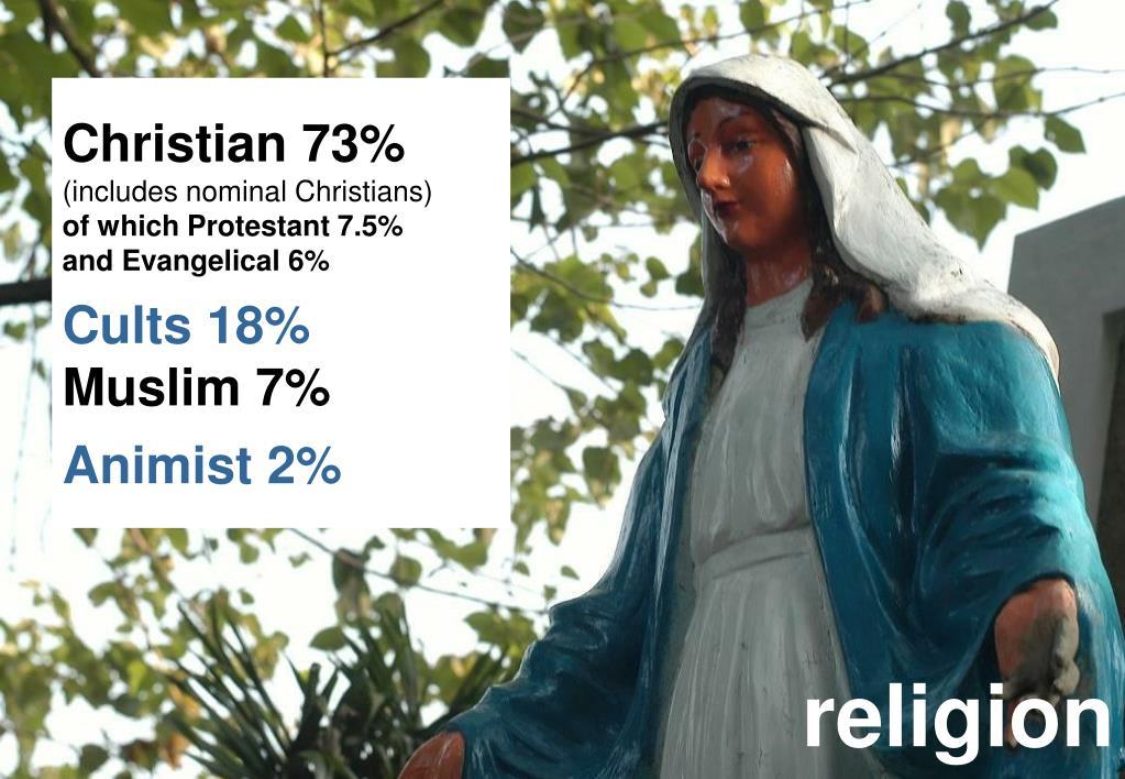 Christian 73%