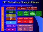 bps networking strategic alliance