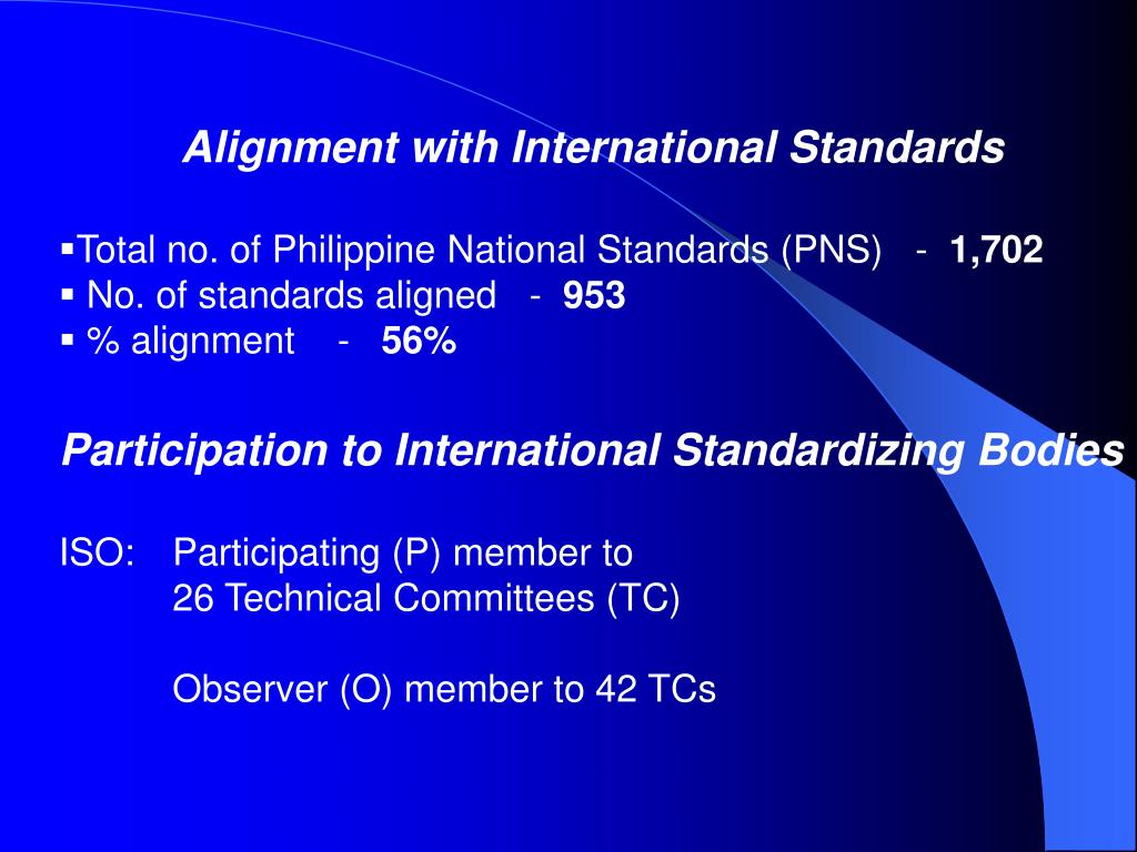 Alignment with International Standards