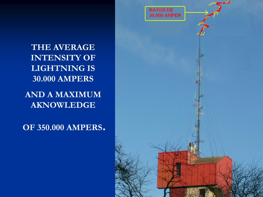 THE AVERAGE INTENSITY OF LIGHTNING IS 30.000 AMPERS