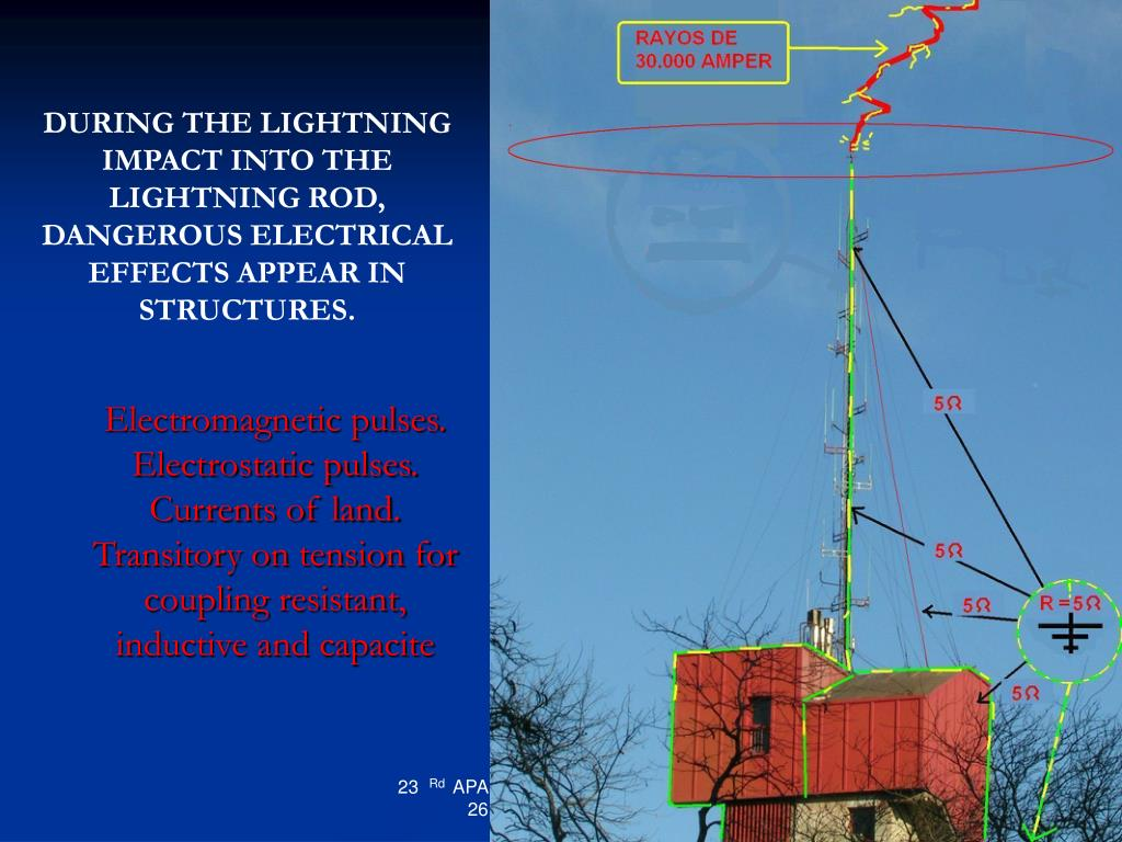 DURING THE LIGHTNING IMPACT INTO THE LIGHTNING ROD, DANGEROUS ELECTRICAL EFFECTS APPEAR IN STRUCTURES.
