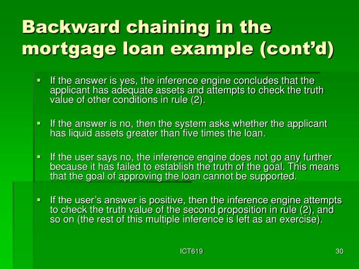 Backward chaining in the mortgage loan example (cont'd)