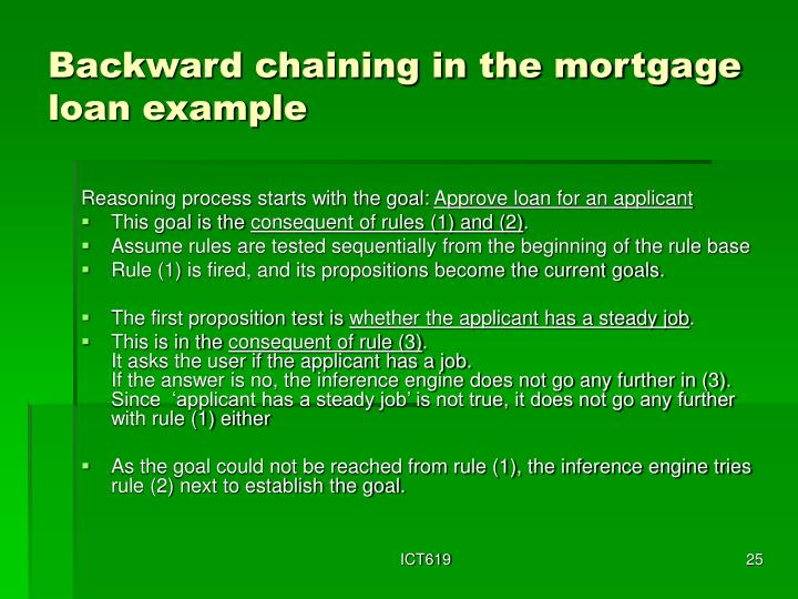 Backward chaining in the mortgage loan example