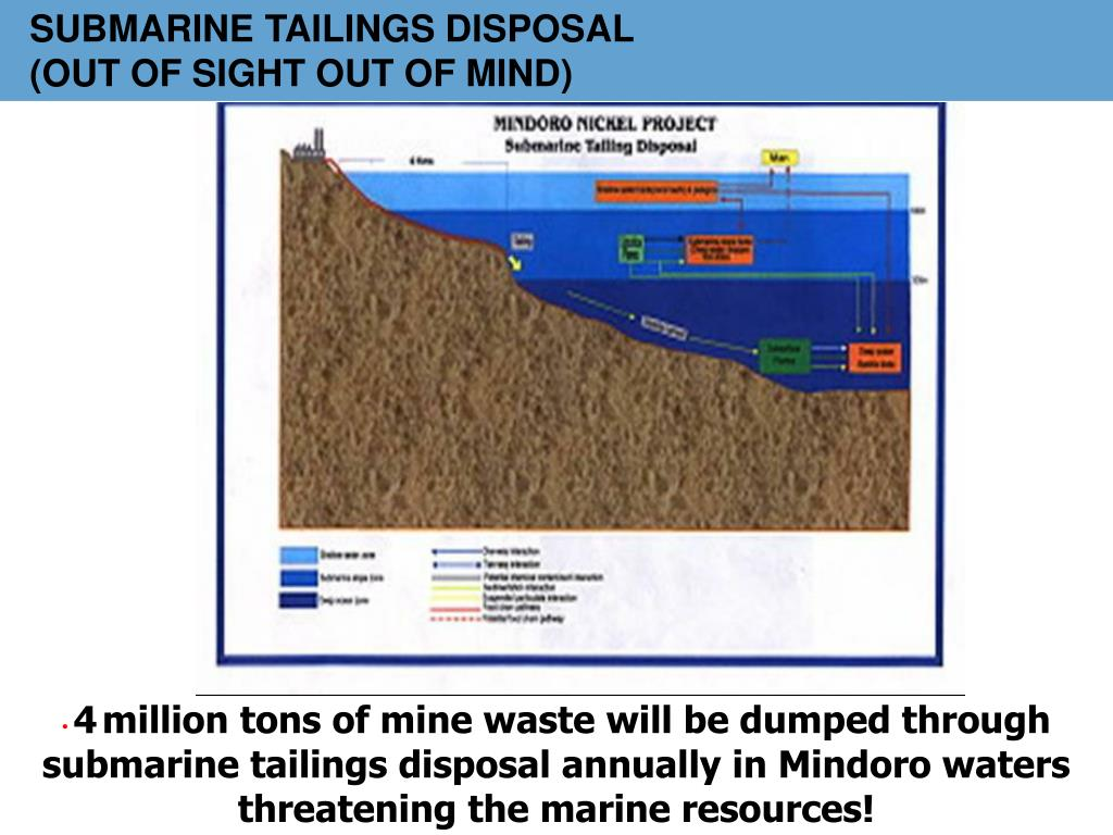 SUBMARINE TAILINGS DISPOSAL